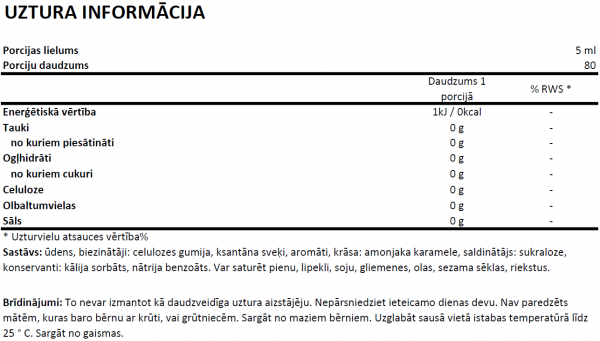 Syrup Zero Pineapple uztura informācija