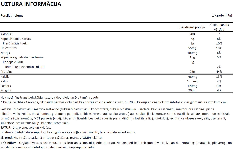 Syntha 6 uztura informācija
