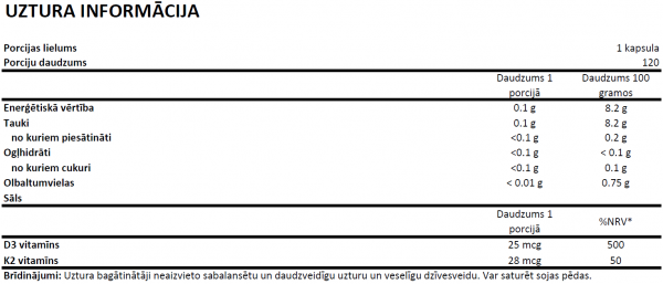 BWG MeinVita D3 (1000IU) + K2 uztura informācija