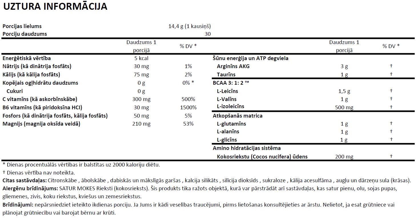 Amino Sport uztura informācija