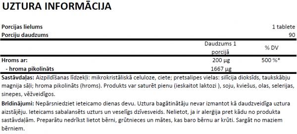 Chromium 200 uztura informācija