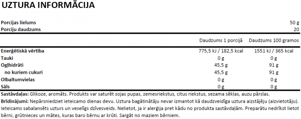 OstroVit Dextrose uztura informācija