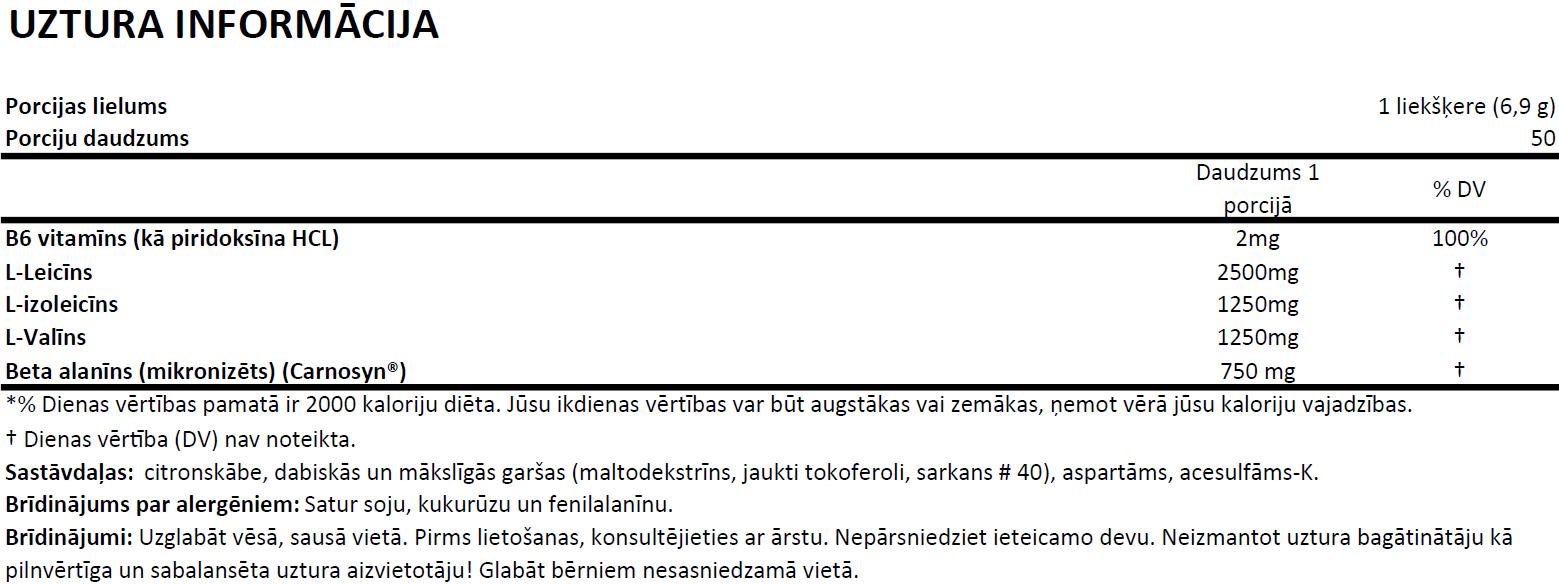 SAN BCAA PRO 5000 uztura informācija