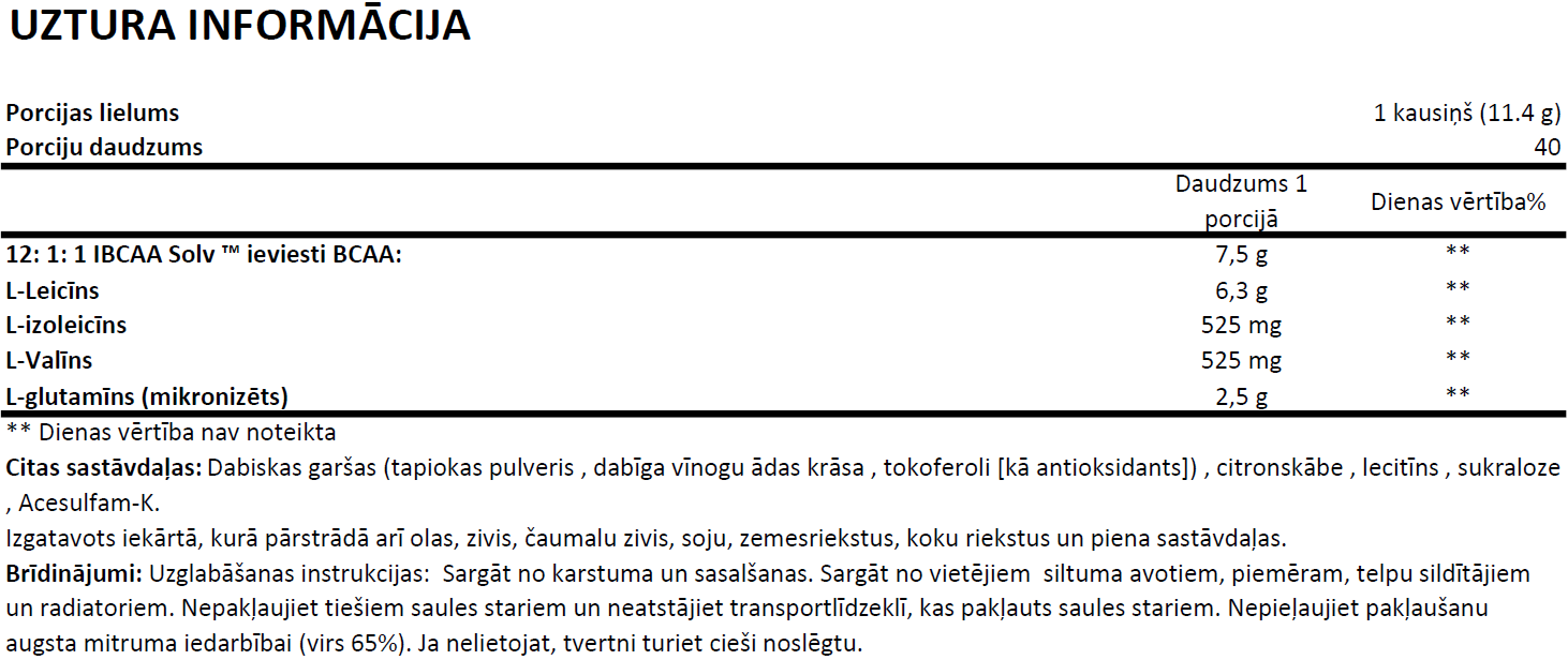 SAN BCAA Pro Reloaded uztura informācija