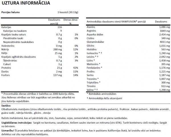 Rawfusion uztura informācija