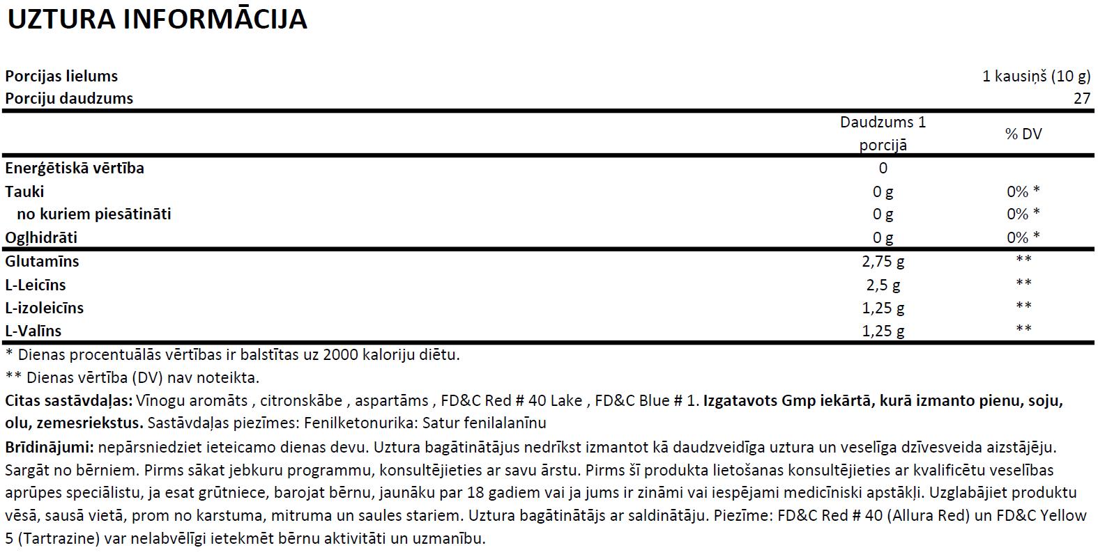 BCAA Stack uztura informācija