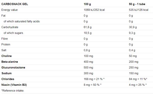 Nutrend Carbosnack uztura informācija