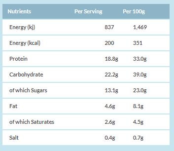 Mars High Protein Bar uztura informācija