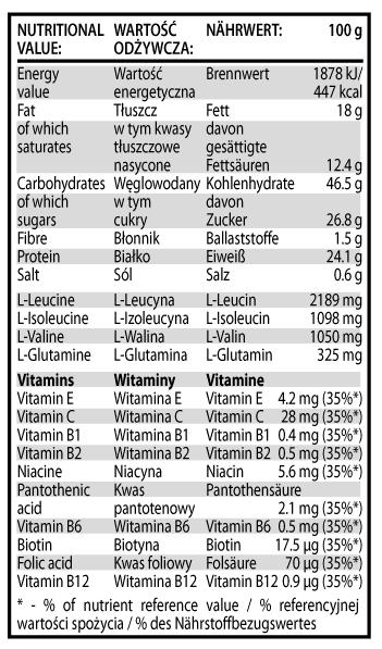 Activlab High Whey Protein Bar uztura informācija