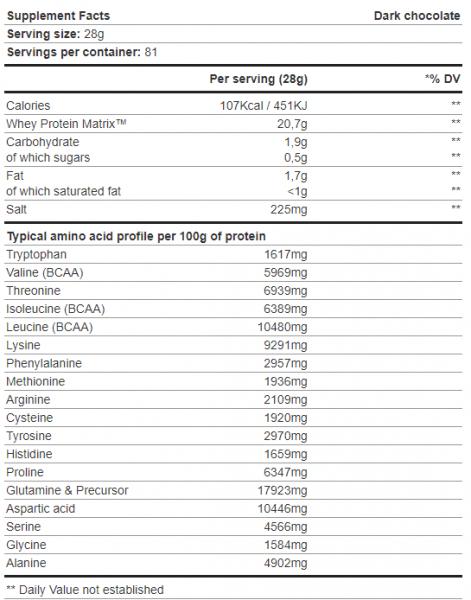 Nitro Pure Whey uztura informācija