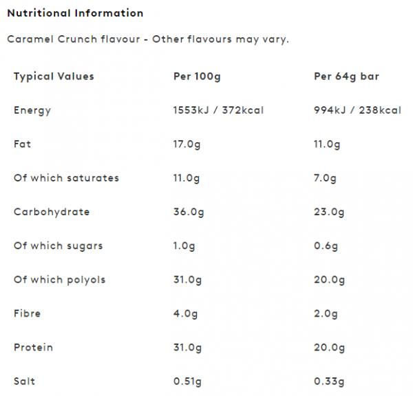 PHD Smart Bar uztura informācija