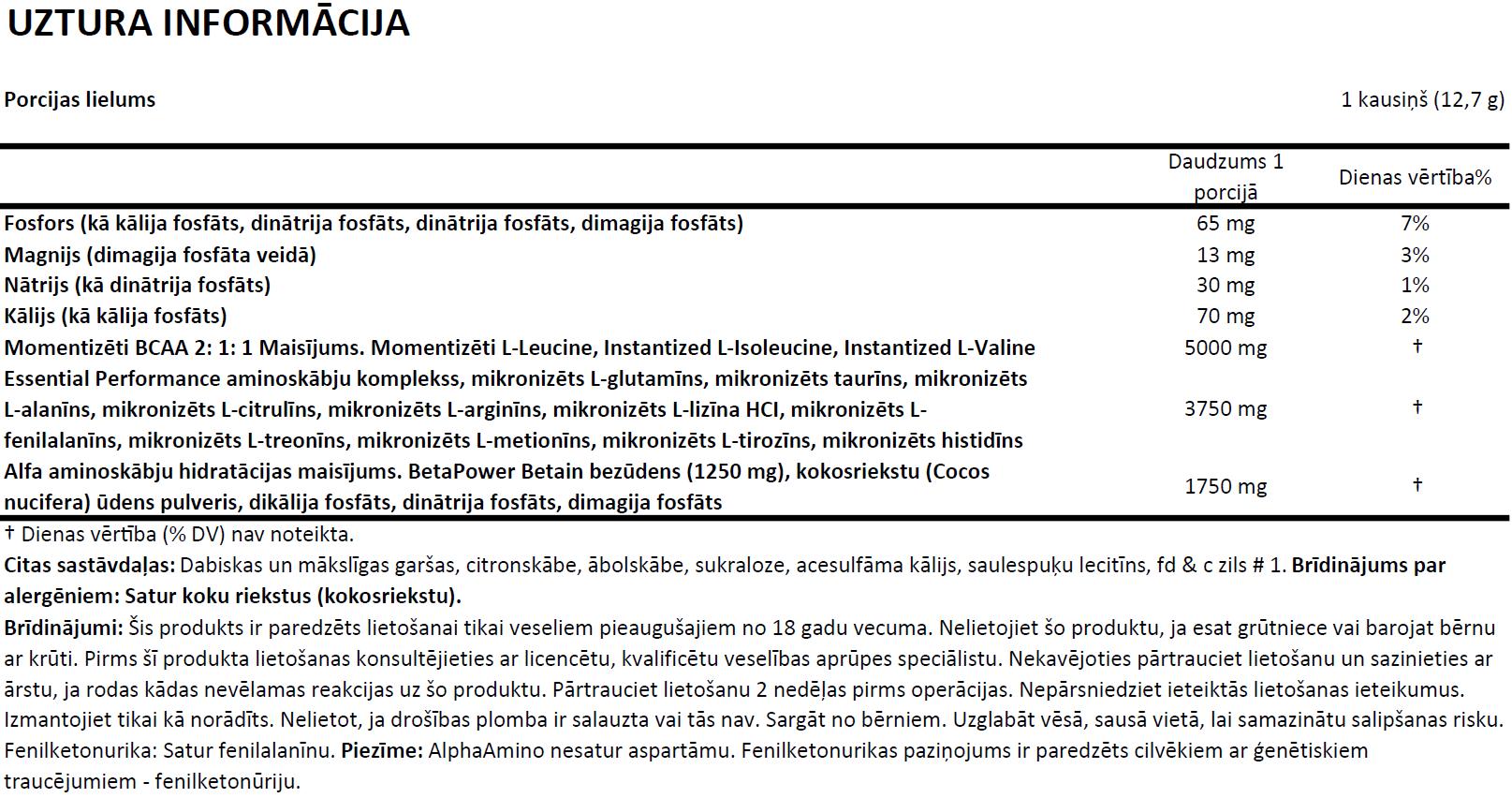 Cellucor Alpha Amino uztura informācija