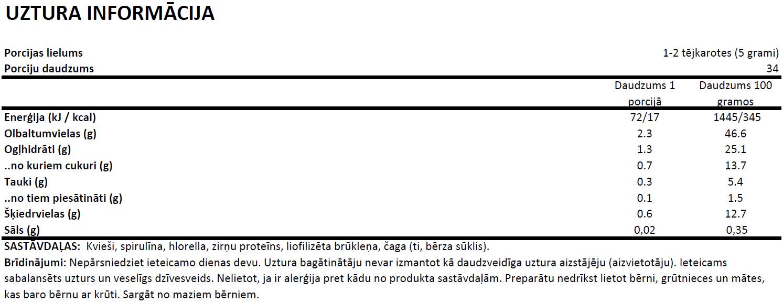Iconfit Chaga Detox uztura informācija