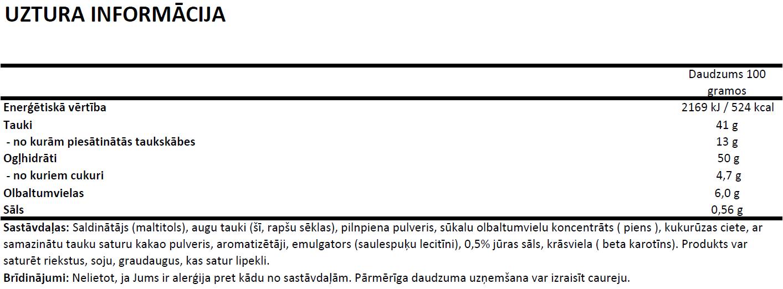 OstroVit Creametto uztura informācija