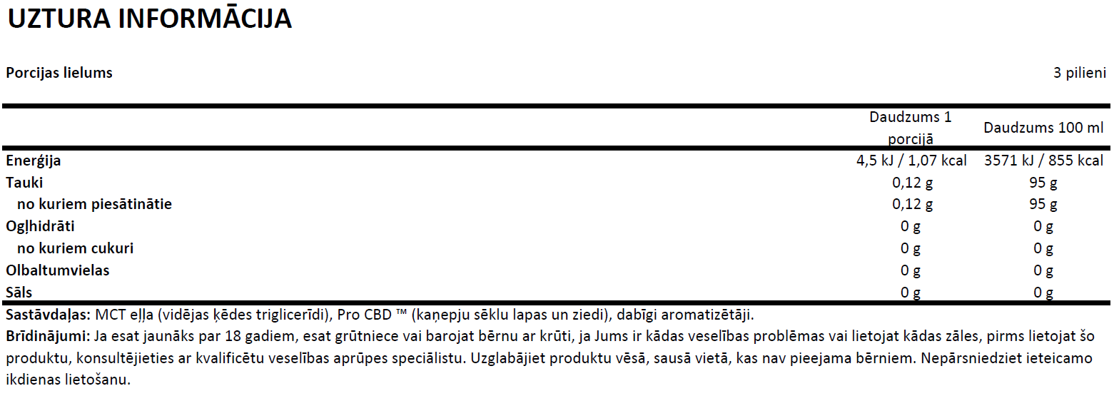 Applied Pro CBD Drops uztura informācija