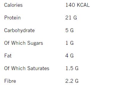 Twix Protein Powder uztura informācija