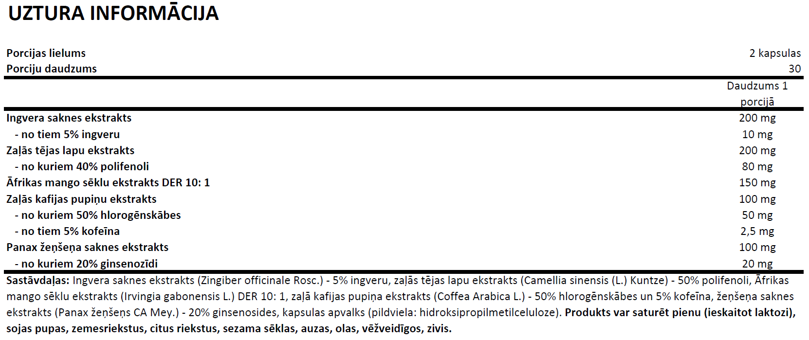 OstroVit Fat Burner VEGE uztura informācija