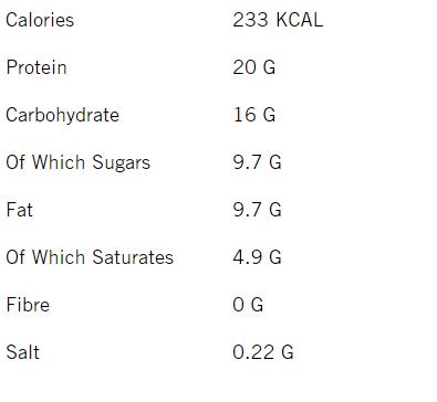 Snickers HIProtein Bar White uztura informācija