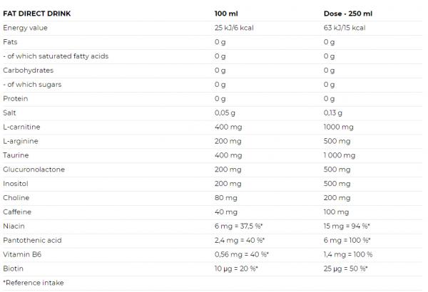 Nutrend Fat Direct Drink uztura informācija