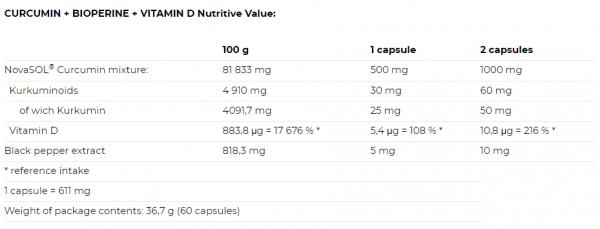 Nutrend Curcumin + Bioperine + Vitamin D uztura informācija