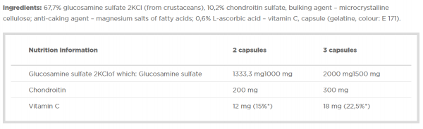 Olimp Glucosamine Plus Sport Edition uztura informācija