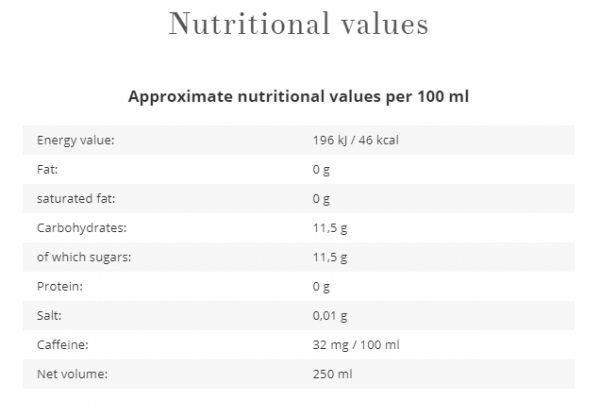 Foods By Ann Natural Energy Drink uztura informācija